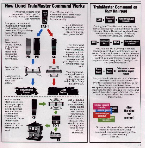 Very basic Legacy question Classic Toy Trains Magazine – Lionel Legacy Wiring