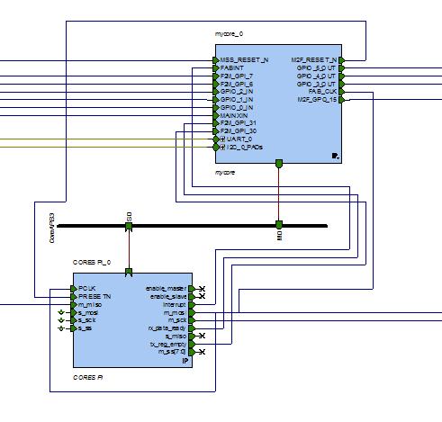 EECS 373 : Lab 6 : Serial Bus Interfacing