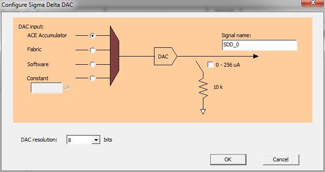 EECS 373 : Lab 7 : Data Converter
